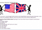 American words/ British words | Recurso educativo 56695