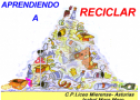 Aprendiendo a reciclar | Recurso educativo 16822