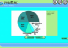 Reading charts and graphs | Recurso educativo 31016
