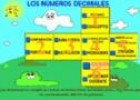 Software: El visualizador de los decimales | Recurso educativo 8211